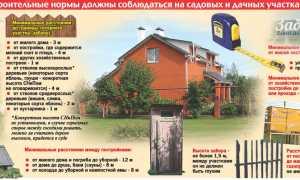 Каркасный дом своими руками: пошаговая инструкция на всех этапах
