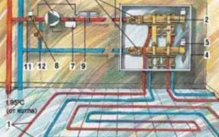 Проект теплового водяного пола: необходимые данные для составления проекта
