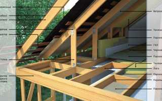 Строительство крыши каркасного дома своими руками
