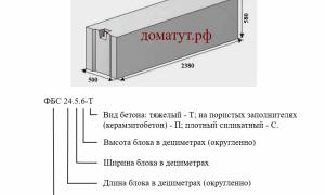 Размеры и вес фундаментных блоков ФБС для строительства частного дома