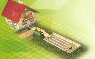 Канализация для загородного дома: какую выбрать, популярные варианты, цена