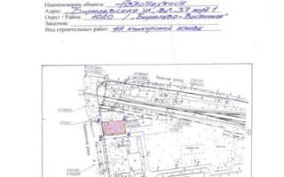 Что такое ситуационный план земельного участка для газификации или электросетей