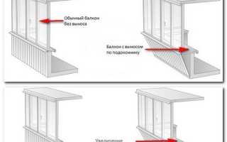 Вынос балкона по полу: конструкция, разрешение и закон
