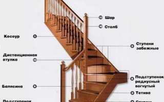 Деревянная лестница на террасу своими руками для деревянного дома: пошаговая инструкция