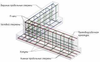 Схема армирования фундамента: самодельное усиление каркаса