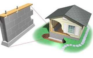 Типы фундаментов под строительство дома: какой лучше выбрать