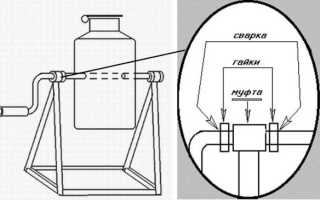 Конструируем бетономешалку из бочки или стиральной машины своими руками