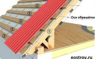 Керамопластиковая кровля для крыши частного дома своими руками