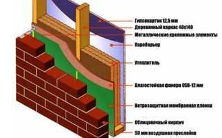 Как облицовать каркасный дом кирпичом и другими материалами
