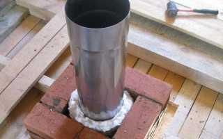 Чем утеплить металлическую трубу дымохода
