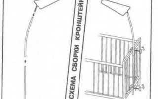 Крепление балдахина на детской кроватке: варианты и инструкция по размещению защиты