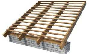 Кровельные, сборки, размеры и строительство крыши, наклон патча в конструкции крыши и расчет постоянного основания