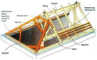Трехскатная крыша дома своими руками: пошагово
