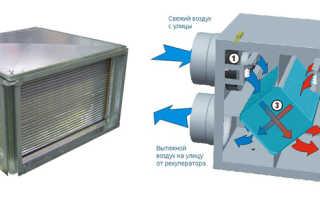 Самодельный рекуператор воздуха – все плюсы и минусы, инструкция по изготовлению