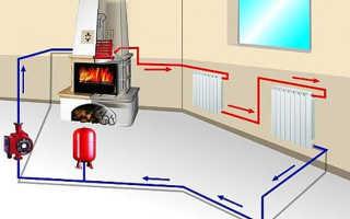 Устройство печи для дома на дровах с водяным контуром для отопления дома своими руками