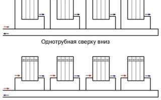 Однотрубную или двухтрубную: какую систему отопления выбрать