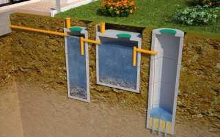 Как построить септик при близких грунтовых водах »Подробная инструкция, видео   Погреб-погреб