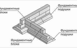 Фундамент из ЖБИ блоков: виды свай и плит своими руками для основания частного дома
