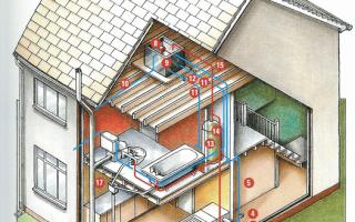 Как сделать прокладку коммуникаций каркасного дома своими руками: пошаговая инструкция